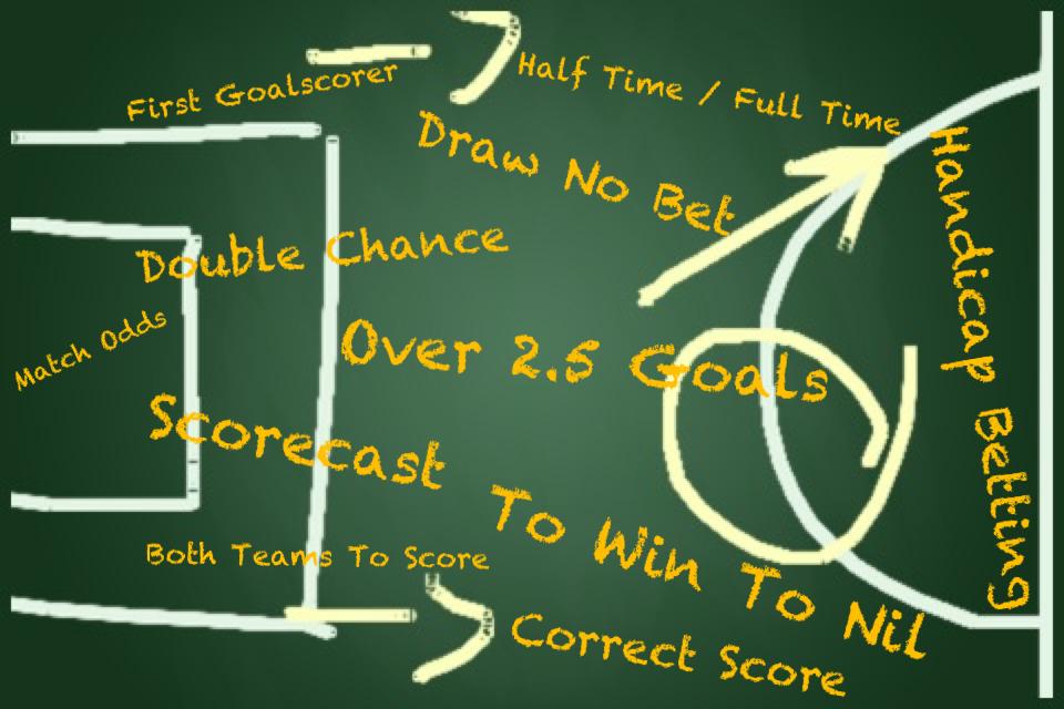 Sportsbooks Strategy Chalkboard