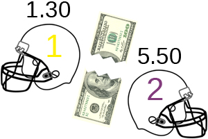 Arbitrage split betting